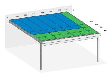 Maximale overspanningen Profiline veranda Polycarbonaat dak Verasol Livingstone Goes Zeeland